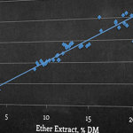 The Truth About Ether Extract – Dr. Adam Lock