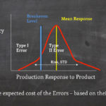 Type I and II Error Analysis for Product Selection – Dr. David Galligan
